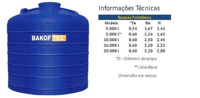 Tampa de cisterna x vazlon brasil for Tanque cisterna