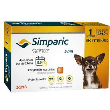 Simparic pet